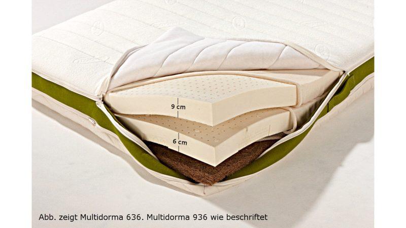 Einzelne Lagen der Multidorma Natur Matratze. Festigkeit: Soft